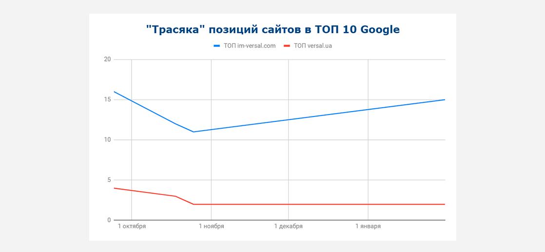 af16 Что такое аффилиаты и как они влияют на продвижение сайта