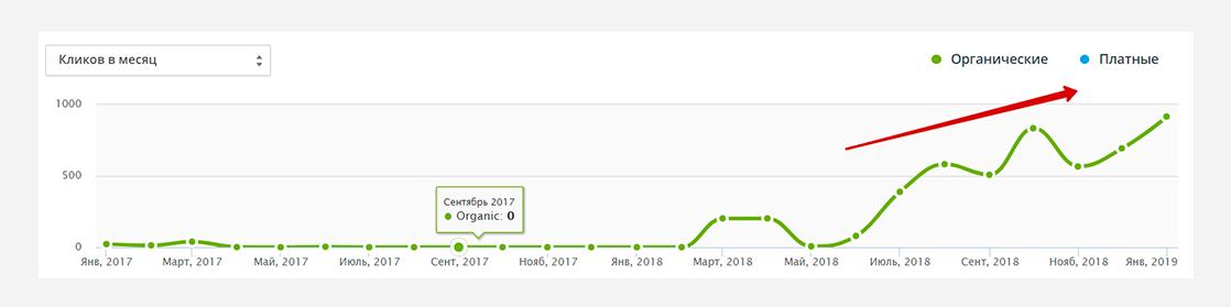 af18 Что такое аффилиаты и как они влияют на продвижение сайта