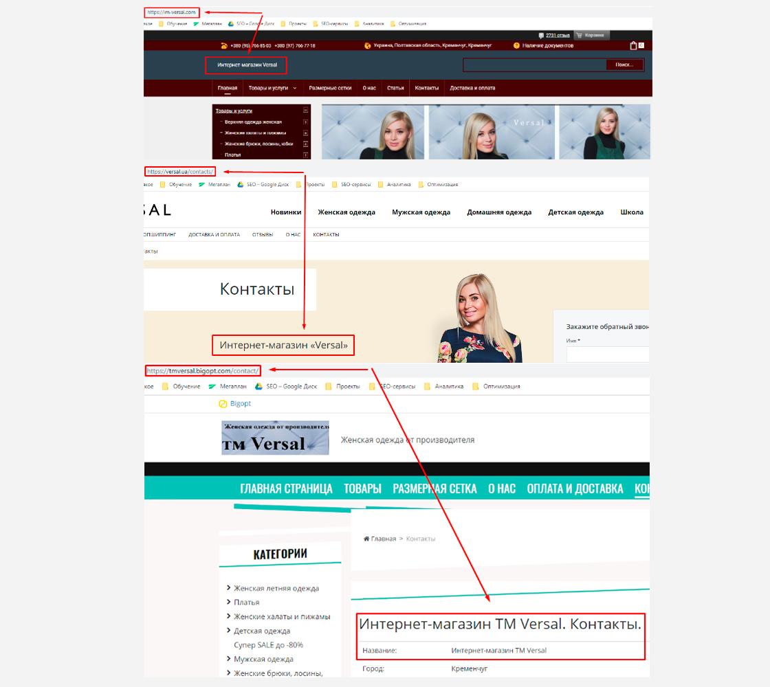 af3 Что такое аффилиаты и как они влияют на продвижение сайта