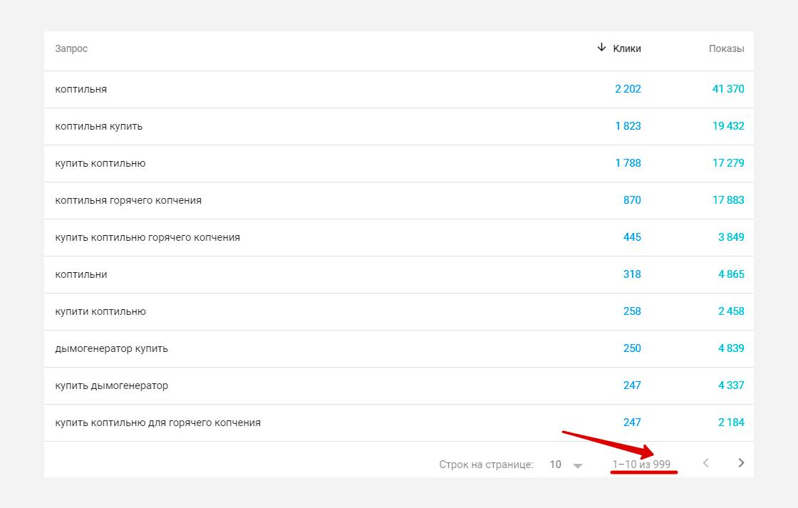 kop_3 Кейс з просування в TOP 10 сайту koptim.com.ua