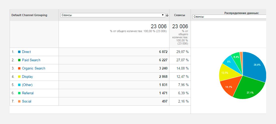 kop_9 Кейс з просування в TOP 10 сайту koptim.com.ua
