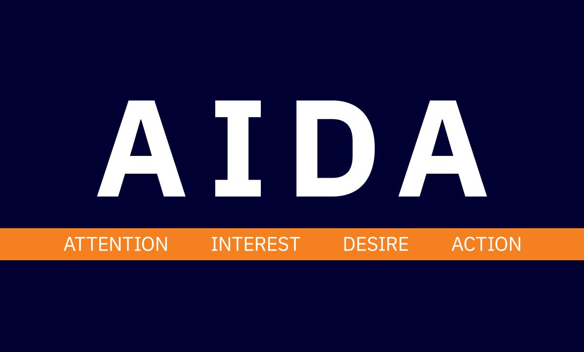 Как работает формула AIDA: копирайтинг, лендинги, продажи