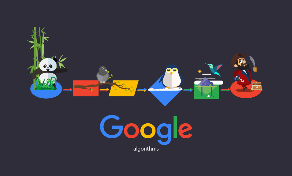 Что такое обновления алгоритмов в Google. Основные фильтры
