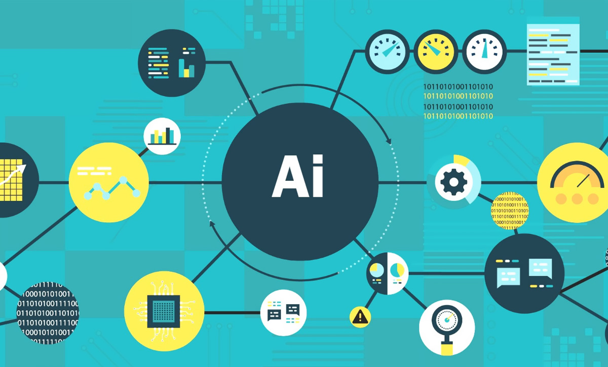 Влияние AI на бизнес. Как эффективно внедрять технологии в бизнес