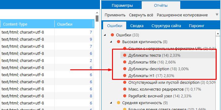 pd_4 Як знайти і усунути дублікати сторінок на сайті