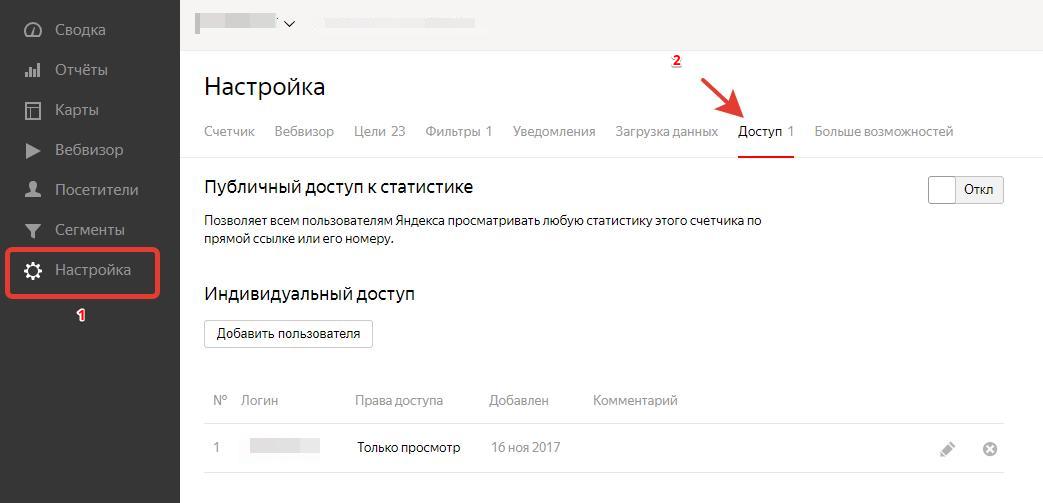 ym1 Надання доступу до кабінету Яндекс.Метрики