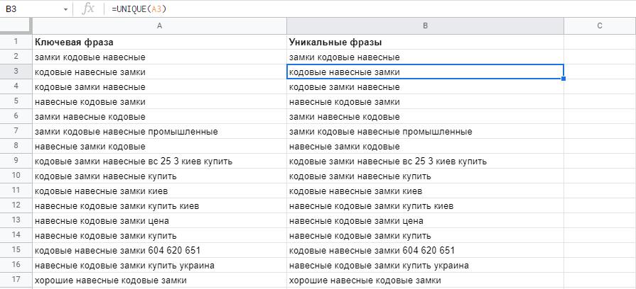 smn1 Роботи з семантикою: огляд функцій таблиць Google