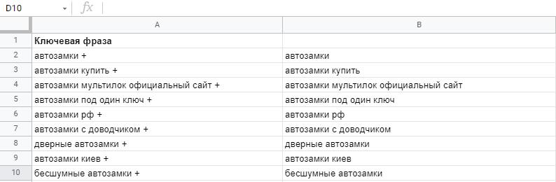 smn3 Роботи з семантикою: огляд функцій таблиць Google